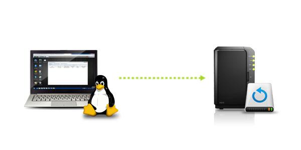 apt-clone: Kurulan Paketleri Yedekle, Yeni Yüklenen Pardus/Ubuntu/Mint Debian Türevlerine Geri Yükle